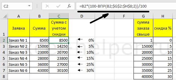 ВПР в составе формулы