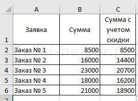Пример использования функции ЕСЛИ