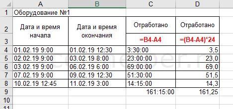 Разница во времени с учетом дат